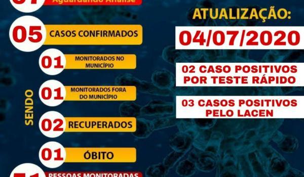 Boletim diário de 04/07/2020
