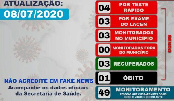 Boletim diário de 08/07/2020