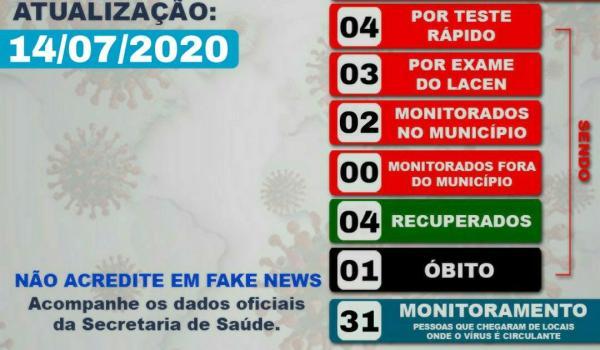 Boletim diário de 14/07/2020
