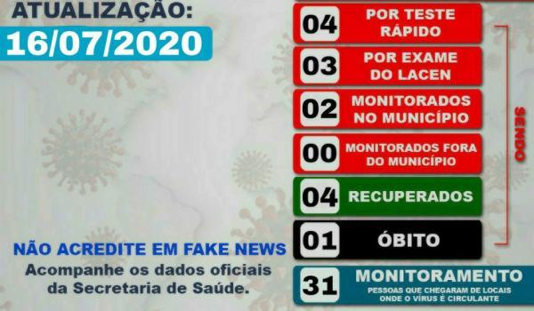Boletim diário de 16/07/2020