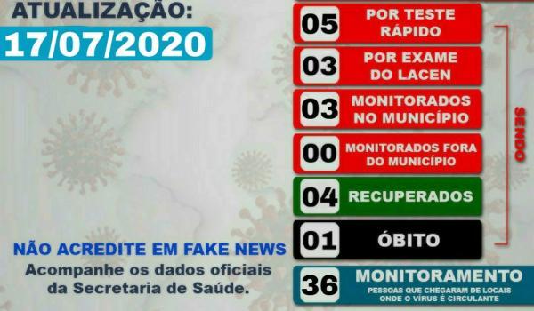 Boletim diário de 17/07/2020