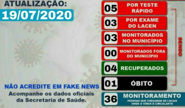 Boletim diário de 19/07/2020