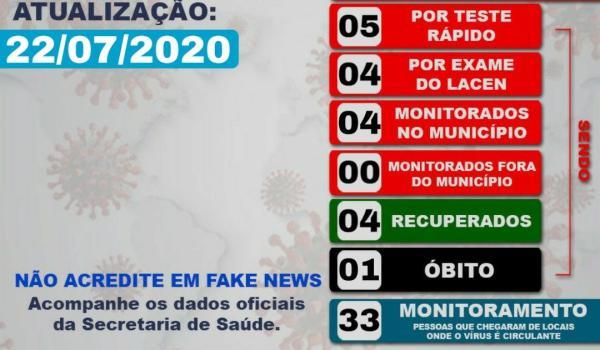 Boletim diário de 22/07/2020