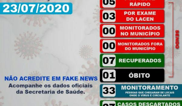 Boletim diário de 23/07/2020