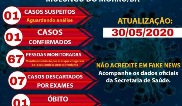 Boletim diário de 30/05/2020